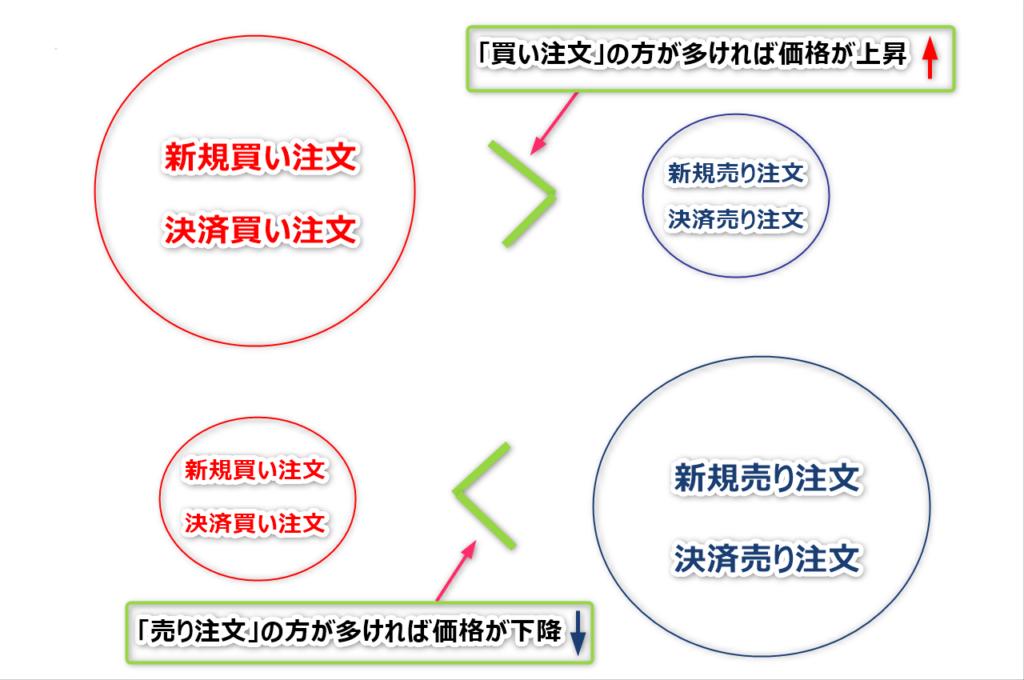 4パワー1
