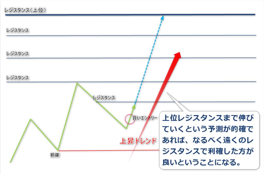 プロスペクト理論8