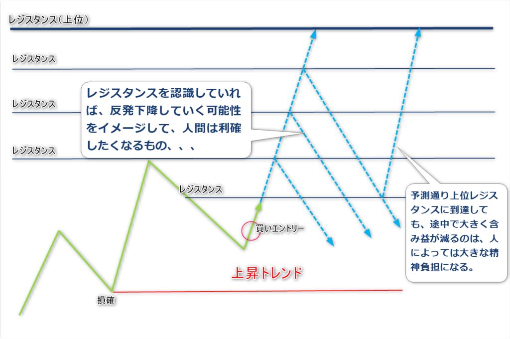 プロスペクト理論9